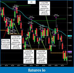 shodson's Trading Journal-6e-20090807.png