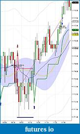 Beth's Journey to Make Her Millions-supertrend-trade-8-apr-2010.jpg