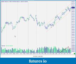 Bund Future 16/11-snag-15.04.2013-22.05.05.png