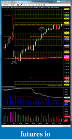 shodson's Trading Journal-20100408-es-extended-target-hit.png