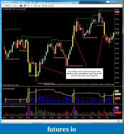 shodson's Trading Journal-20100408-cl-nice-breakouts.png
