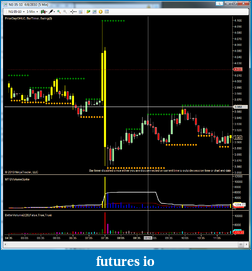 shodson's Trading Journal-20100408-ng-inventory-report-madness.png