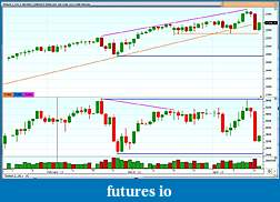 Selling Options on Futures?-es-16-04-2013.jpg