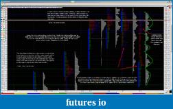 CL Market Profile Analysis-market-profile.png