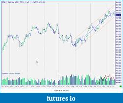 Bund Future 16/11-snag-16.04.2013-22.09.06.png