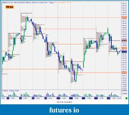 Bund Future 16/11-snag-16.04.2013-22.23.50.png