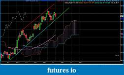 Bund Future 16/11-bund-jour.jpg