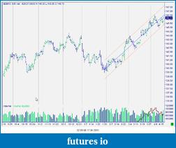 Bund Future 16/11-snag-17.04.2013-22.09.59.png