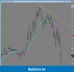 J's Trading Journal-crude-5-min.png