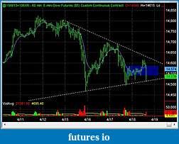 Swing Trading Futures-ym_1hr_2013_04_18.jpg
