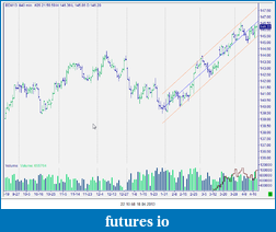 Bund Future 16/11-snag-18.04.2013-22.10.59.png