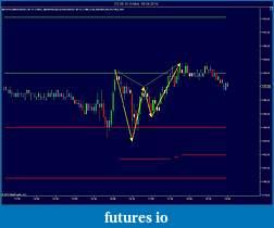Harmonic Trading-es-06-10-3-min-09_04_2010.jpg