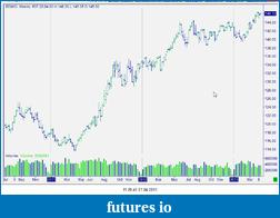 Bund Future 16/11-snag-21.04.2013-11.26.45.png