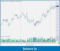 Bund Future 16/11-snag-21.04.2013-14.25.22.png