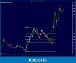 Harmonic Trading-eurusd-10-min-09_04_2010.jpg