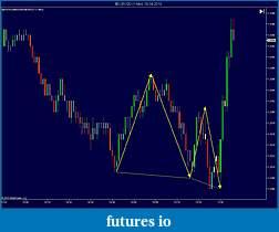 Harmonic Trading-eurusd-1-min-09_04_2010.jpg