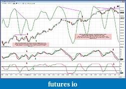 Traders International-divergence-2.jpg