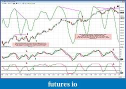 Traders International-divergence-2.jpg