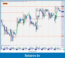 Bund Future 16/11-snag-22.04.2013-22.23.03.png