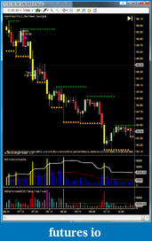 shodson's Trading Journal-20100409-cl-win.png