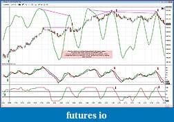 Traders International-divergence-3.jpg