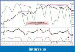 Traders International-divergence-3.jpg