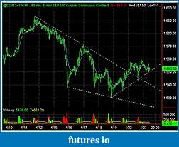 Swing Trading Futures-es_1hr_2013_04_23.jpg