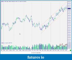 Bund Future 16/11-snag-23.04.2013-22.12.51.png