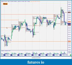 Bund Future 16/11-snag-23.04.2013-22.28.20.png