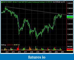 Swing Trading Futures-es_1hr_2013_04_24.jpg
