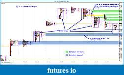 CL Market Profile Analysis-cl41109.jpg