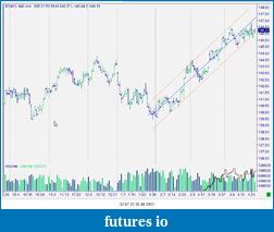 Bund Future 16/11-snag-25.04.2013-22.07.23.png