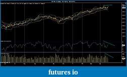 Selling Options on Futures?-es.jpg