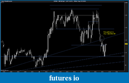 Click image for larger version  Name:USD Spot5min.png Views:111 Size:27.0 KB ID:110313