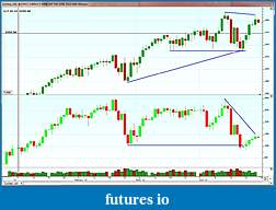 Selling Options on Futures?-es-26-04-2013.jpg