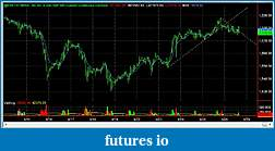 Swing Trading Futures-es_1hr_2013_04_26.jpg
