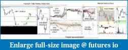 Like a turtle to his balcony...-charts-copy.pdf