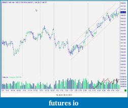 Bund Future 16/11-snag-28.04.2013-16.38.45.png