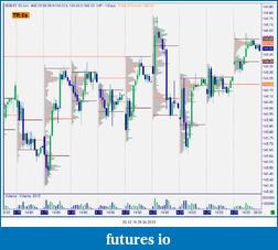 Bund Future 16/11-snag-28.04.2013-20.42.19.png