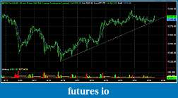 Swing Trading Futures-es_1hr_2013_04_29.jpg