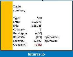 Swing Trading Futures-summary_2013_04_29_01.jpg