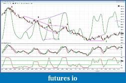 Traders International-233-tick-divergence.jpg