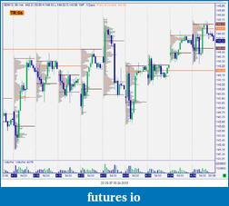Bund Future 16/11-snag-29.04.2013-22.29.37.png