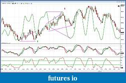 Traders International-233-tick-divergence-2.jpg