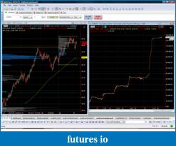 CL Light Crude Analysis TPO/MP/VWAP/VPOC-multichartscumul.png