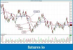 The Smart Charts (thesmartcharts.com)-es061032420104range.jpg