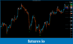 Ask me anything about hedge funds and HFT-es-06-13-60-min-30-04-2013.png