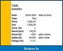 Swing Trading Futures-summary_2013_04_30.jpg