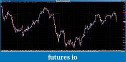 Decisionbar (decisionbar.com) trading system-bullsandthebearschaostna8min25k.jpg
