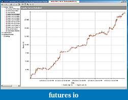 Decisionbar (decisionbar.com) trading system-bullsandthebearschaosequitycurve6month.jpg